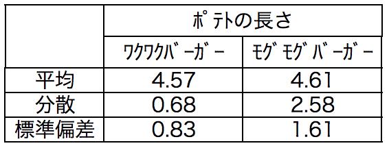 f:id:yuinomi:20200903061856p:plain