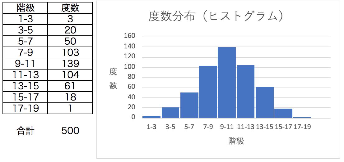 f:id:yuinomi:20200904122049p:plain