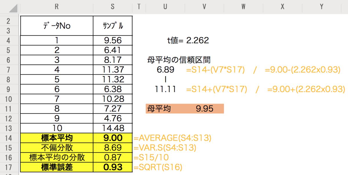 f:id:yuinomi:20200904135810p:plain