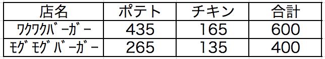 f:id:yuinomi:20200904143056p:plain
