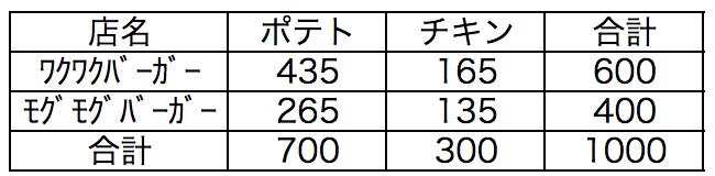 f:id:yuinomi:20200904144044p:plain