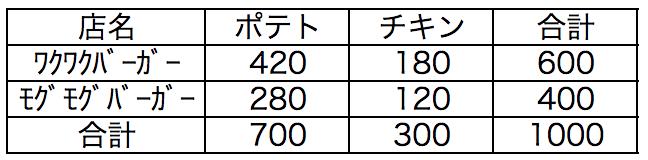 f:id:yuinomi:20200904144049p:plain