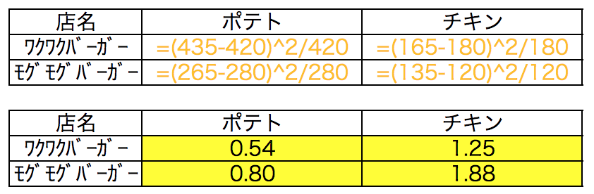 f:id:yuinomi:20200904145410p:plain
