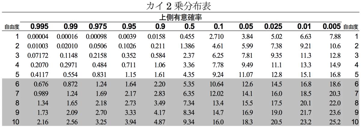 f:id:yuinomi:20200904150744p:plain