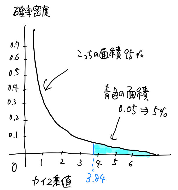 f:id:yuinomi:20200904152037p:plain