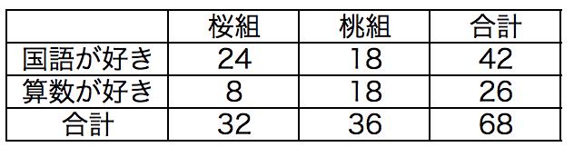 f:id:yuinomi:20200904155538p:plain