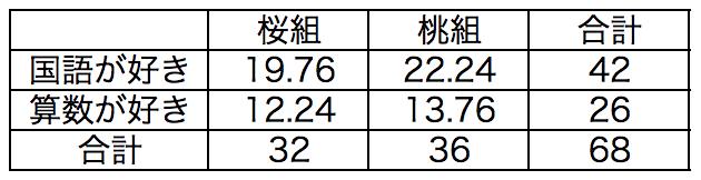 f:id:yuinomi:20200904160530p:plain