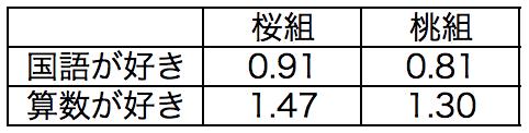 f:id:yuinomi:20200904160534p:plain