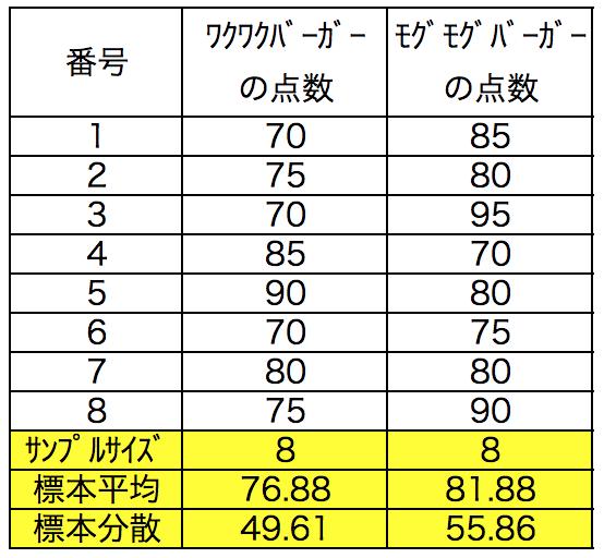 f:id:yuinomi:20200904165734p:plain
