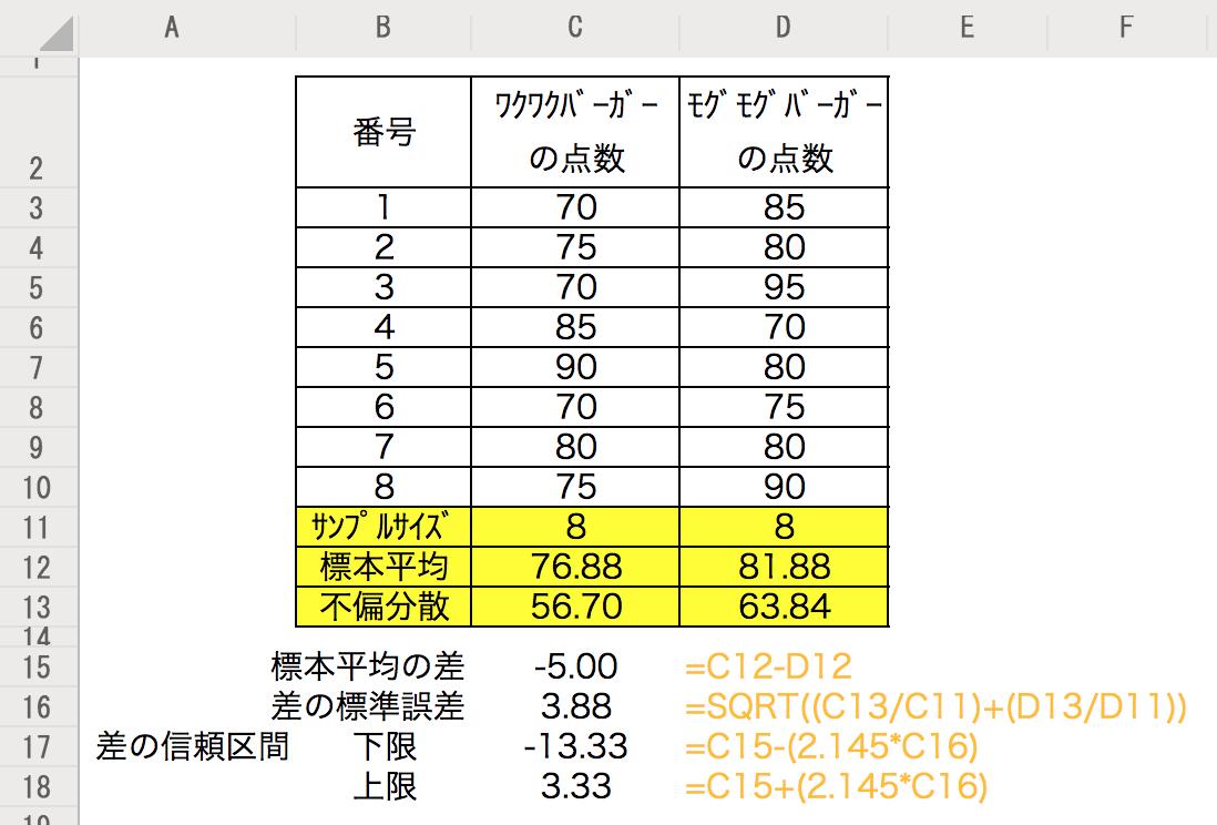 f:id:yuinomi:20200904172730p:plain