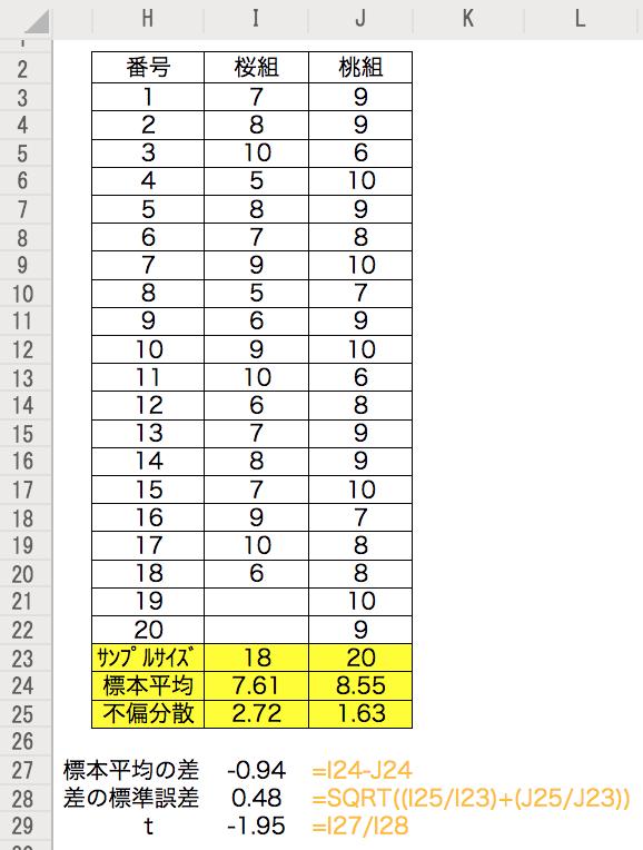 f:id:yuinomi:20200904181058p:plain