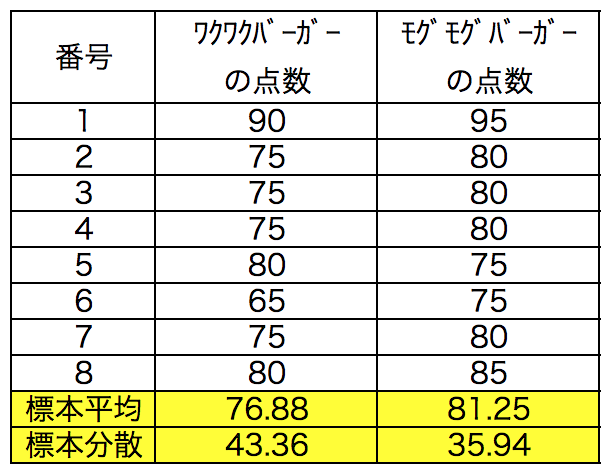 f:id:yuinomi:20200905081629p:plain