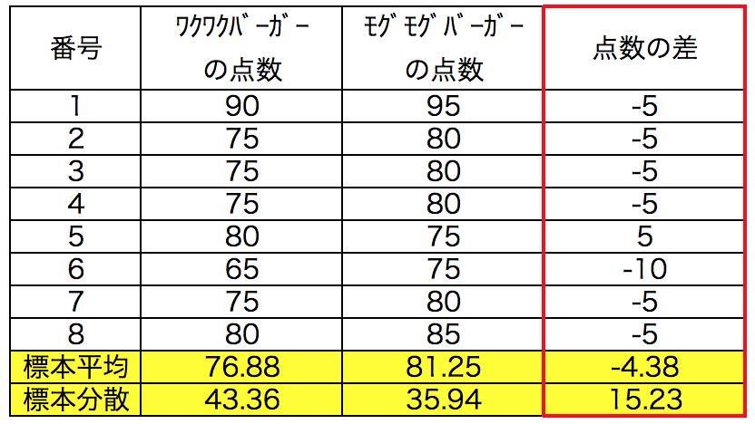 f:id:yuinomi:20200905083003p:plain