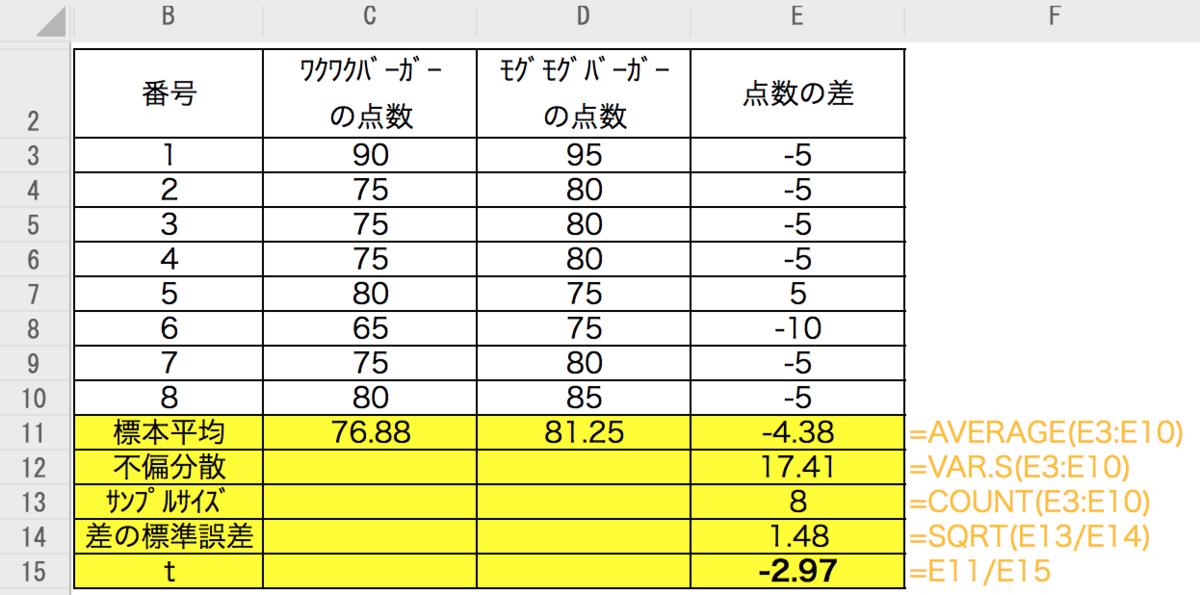 f:id:yuinomi:20200905084804p:plain