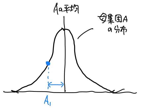 f:id:yuinomi:20200906074012p:plain