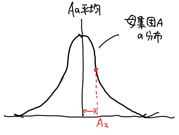 f:id:yuinomi:20200906074015p:plain