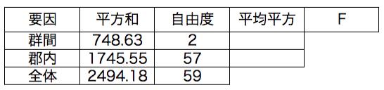 f:id:yuinomi:20200906093529p:plain