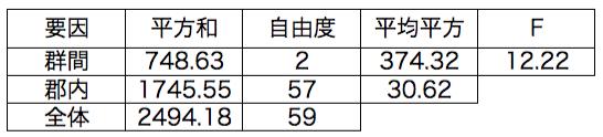 f:id:yuinomi:20200906093946p:plain