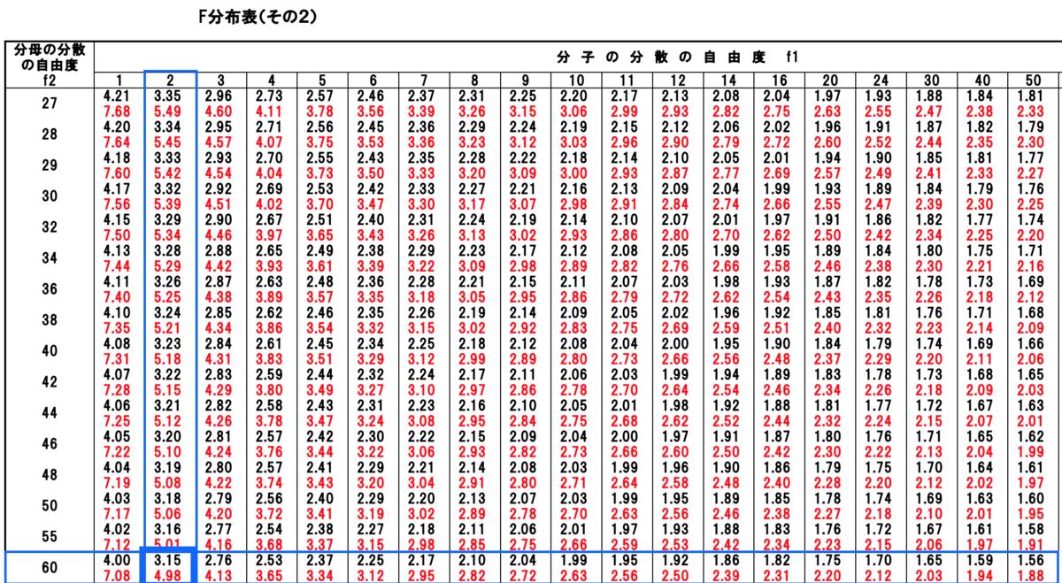 f:id:yuinomi:20200906094653p:plain