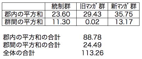 f:id:yuinomi:20200906103954p:plain