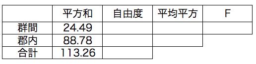 f:id:yuinomi:20200906104134p:plain