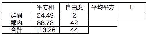 f:id:yuinomi:20200906104144p:plain
