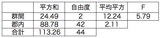f:id:yuinomi:20200906110607p:plain
