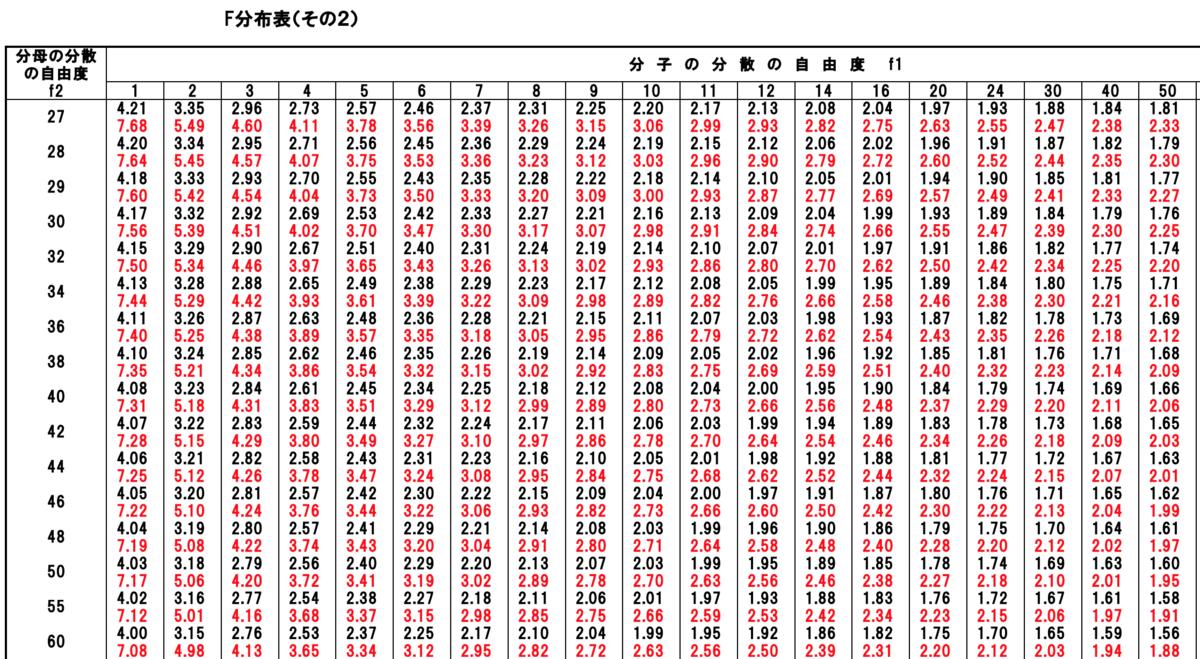 f:id:yuinomi:20200906111200p:plain