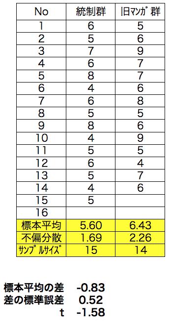 f:id:yuinomi:20200906120055p:plain