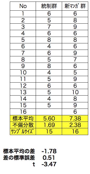 f:id:yuinomi:20200906120254p:plain