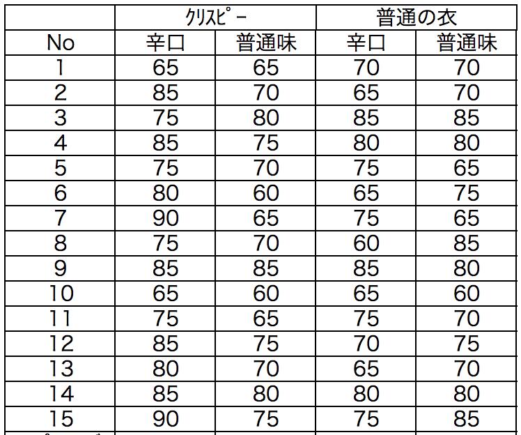 f:id:yuinomi:20200908061927p:plain