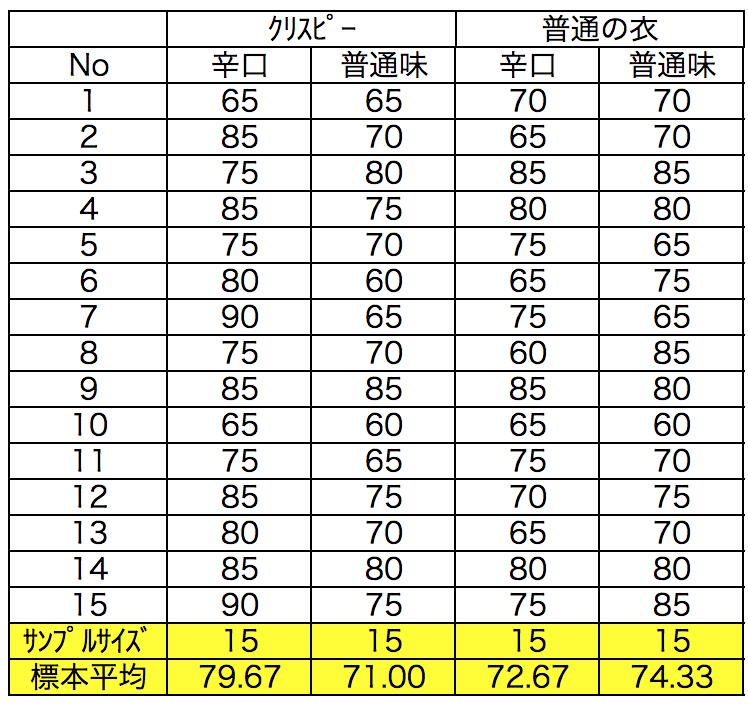 f:id:yuinomi:20200908062059p:plain