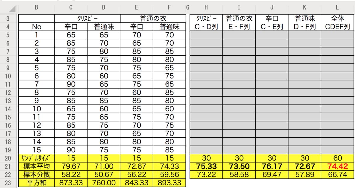 f:id:yuinomi:20200912091626p:plain