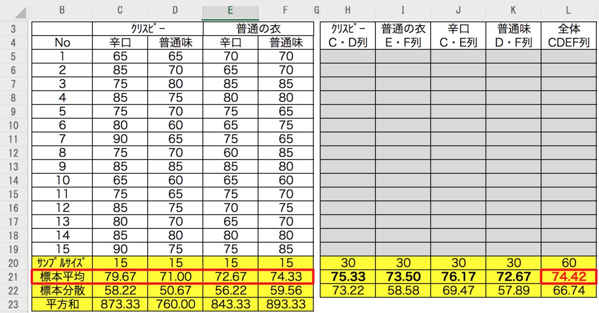 f:id:yuinomi:20200912094733p:plain