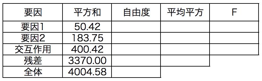 f:id:yuinomi:20200912100439p:plain