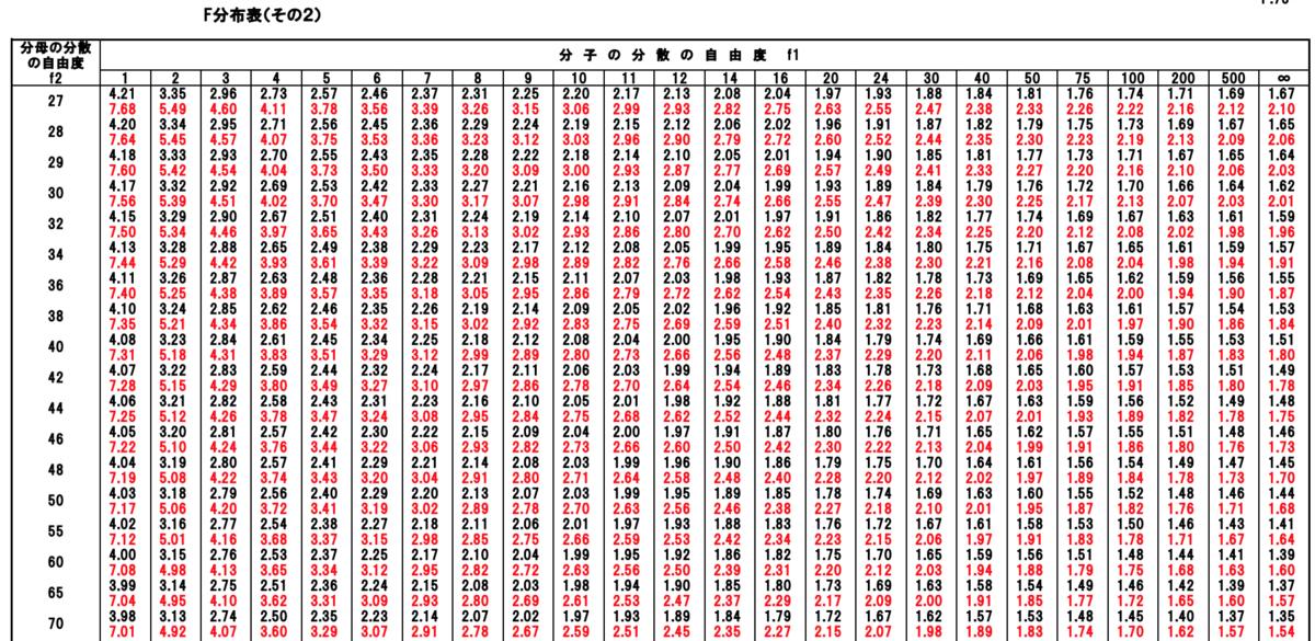 f:id:yuinomi:20200912102501p:plain