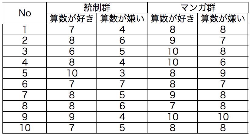 f:id:yuinomi:20200912113111p:plain