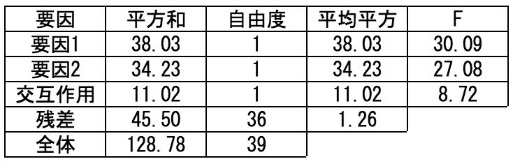 f:id:yuinomi:20200914061946p:plain