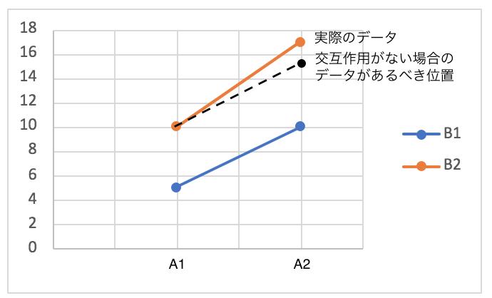 f:id:yuinomi:20200916065222p:plain