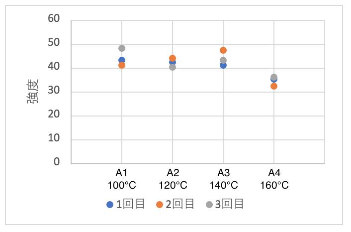 f:id:yuinomi:20200918073816p:plain