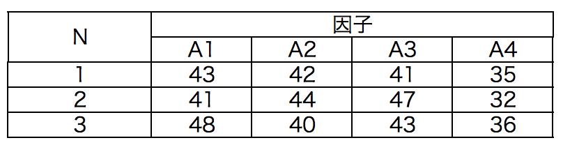f:id:yuinomi:20200918080050p:plain