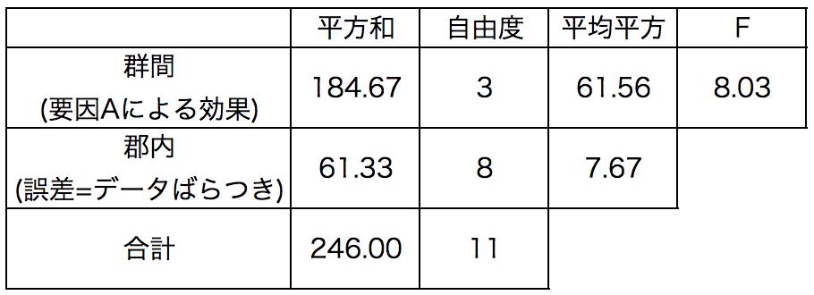 f:id:yuinomi:20200918082924p:plain