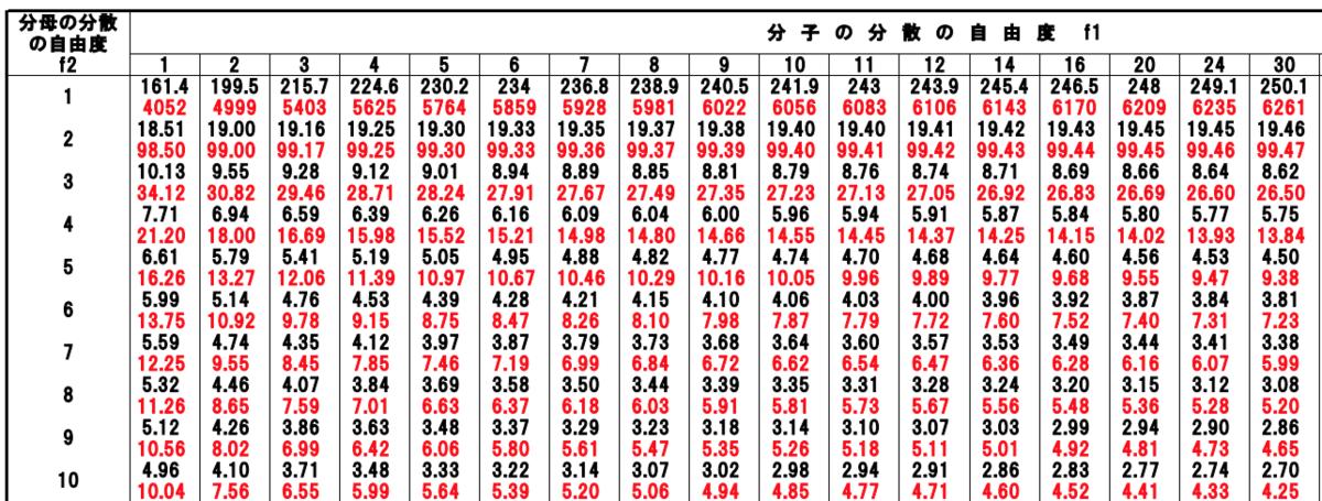 f:id:yuinomi:20200918083158p:plain