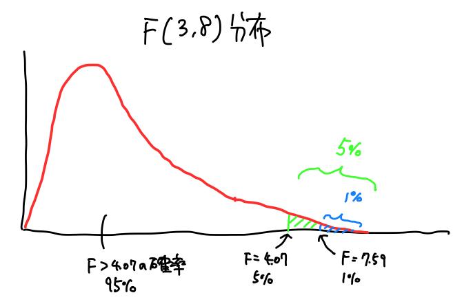 f:id:yuinomi:20200918084730p:plain