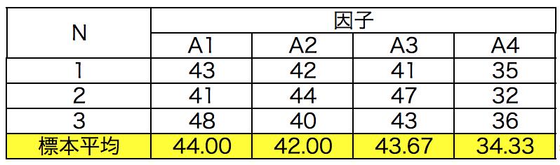f:id:yuinomi:20200918112913p:plain