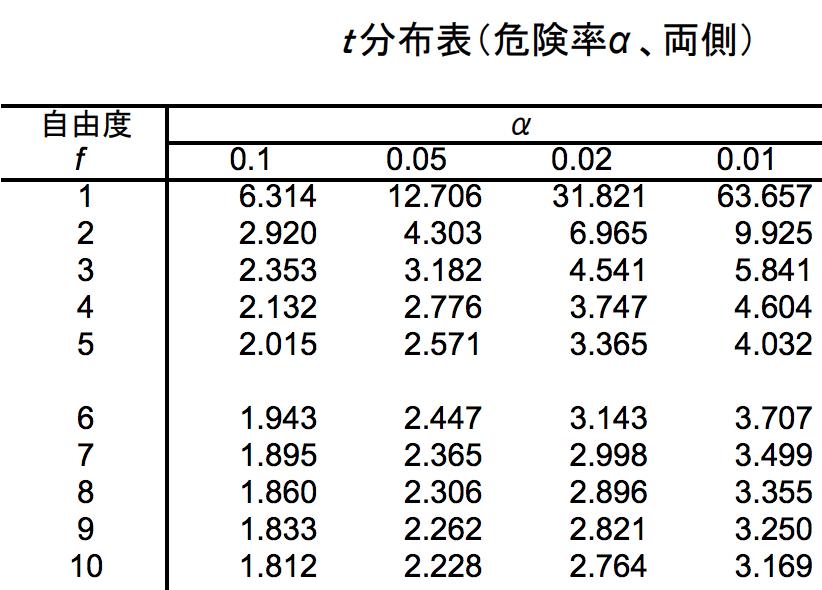 f:id:yuinomi:20200918113821p:plain