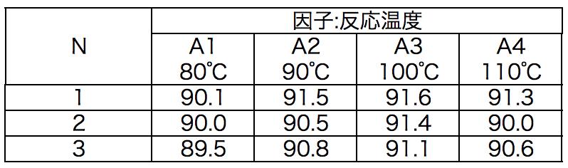f:id:yuinomi:20200918124703p:plain