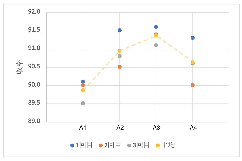 f:id:yuinomi:20200918124713p:plain
