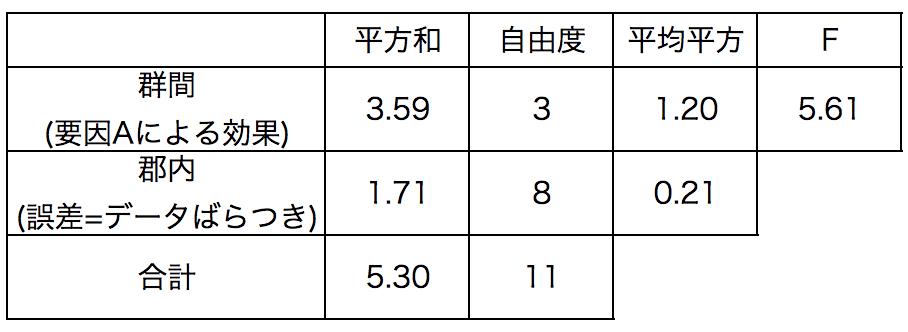 f:id:yuinomi:20200918130052p:plain