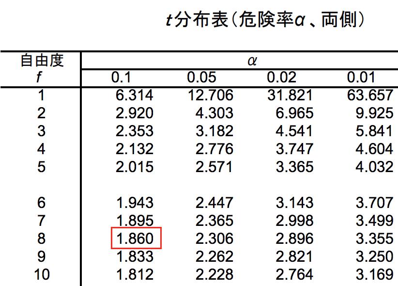 f:id:yuinomi:20200918132204p:plain